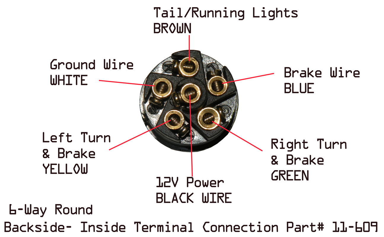 seven pin round trailer plug wiring solidfonts wiring diagram 7 pin round trailer plug and hernes