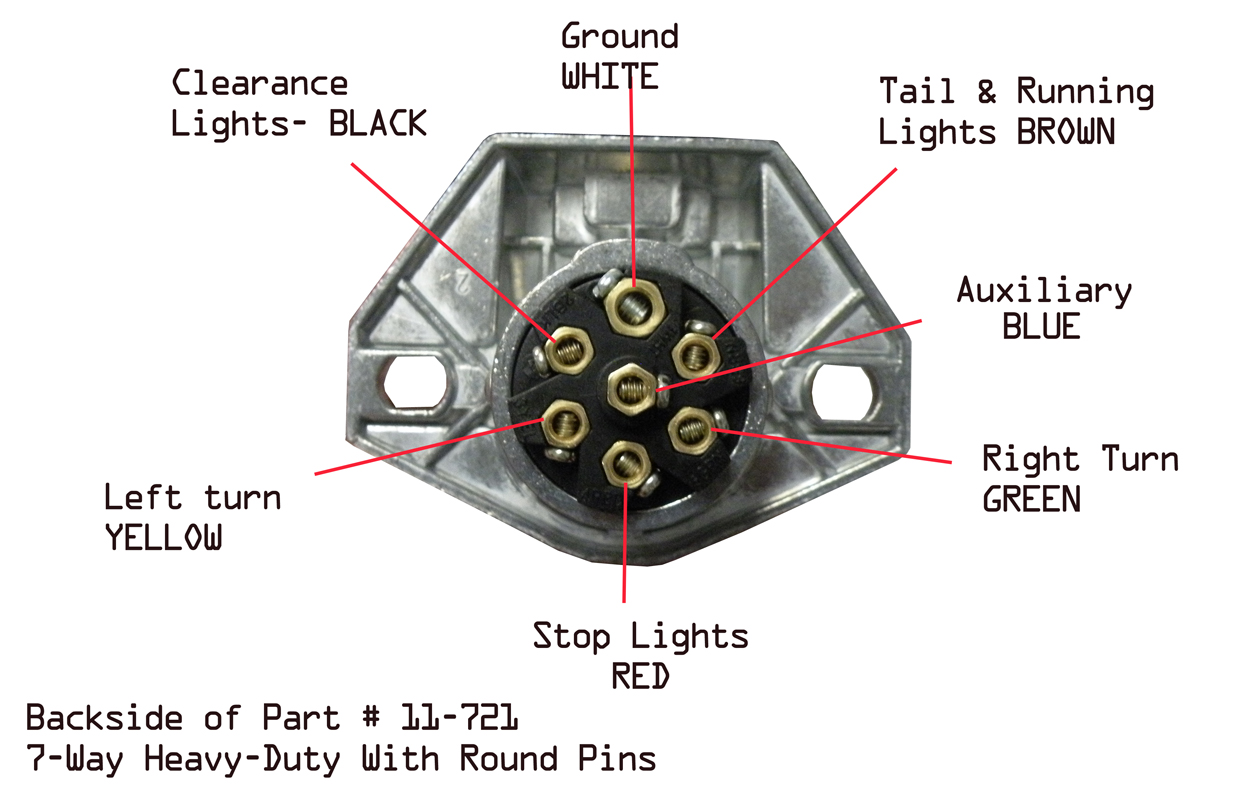 ReeseHitches.com | 877-509-0719 | Bear Trailer Wiring Diagram |  | Reese Hitches