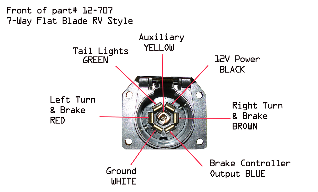 877 509 0719 Rv 7 Wire Trailer Plug Wiring Diagram Tm Tail This Style Of Must Be Hardwired By Inserting Into The Back Side Click On Following Links To See And Terminal Locations
