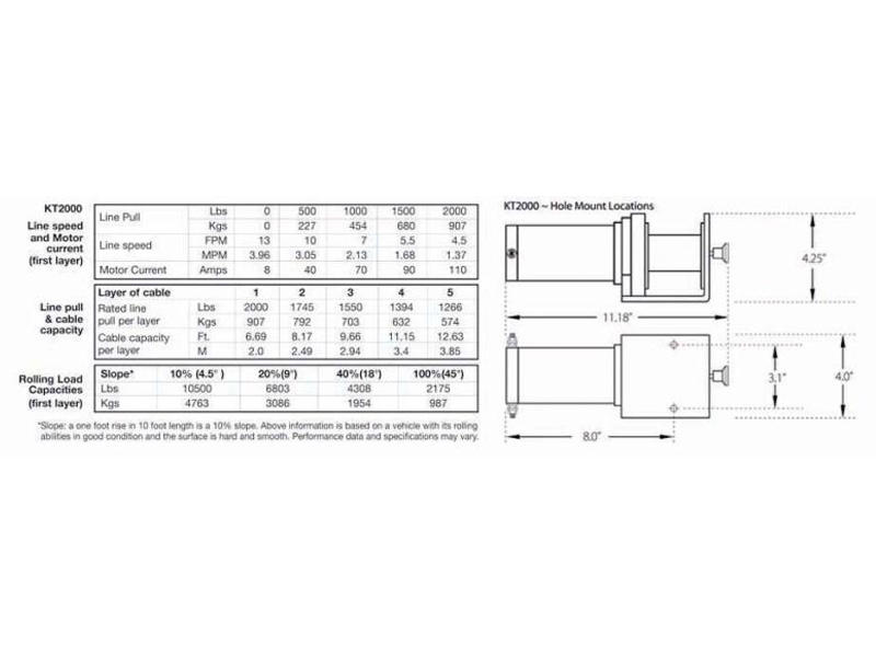 KT 2000_b keeper kt 2000 trakker atv utility winch trakker winch wiring diagram at edmiracle.co